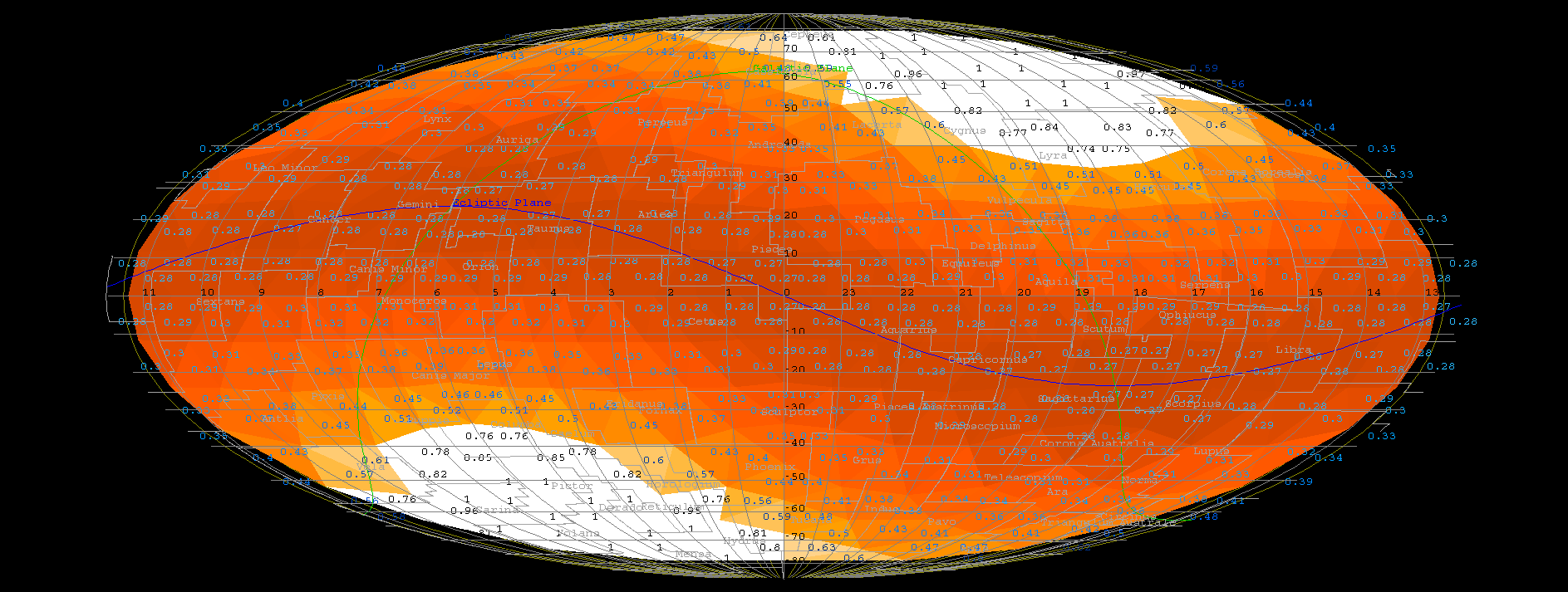 Overall sky visibility by Herschel