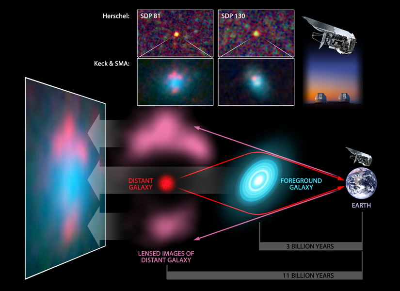 Herschel Latest News Archive Cosmos - Evolution visual effects last 130 years