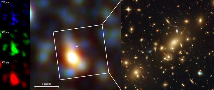 Abell 2218 cluster as seen by the SPIRE instrument on Herschel, in relation to an iconic image from the Hubble Space Telescope. Image credit: ESA/SPIRE and HerMES Consortia (left); ESA/NASA/STScI (right).