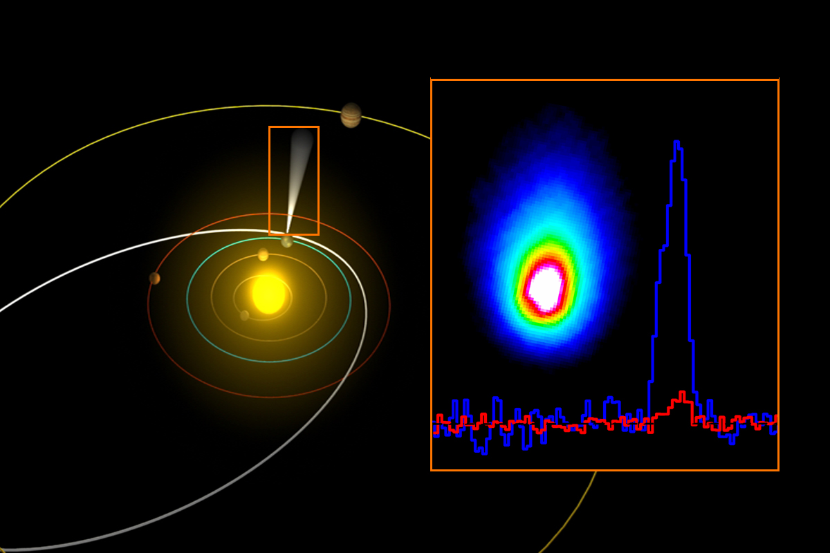 Herschel image and spectrum of comet 103P/Hartley 2 and its orbit. Credit: ESA/AOES Medialab; Herschel/HssO Consortium