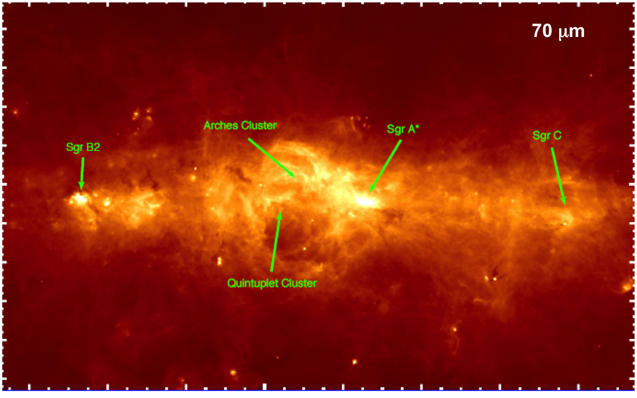 The Galactic Centre as seen by Herschel (70 microns)