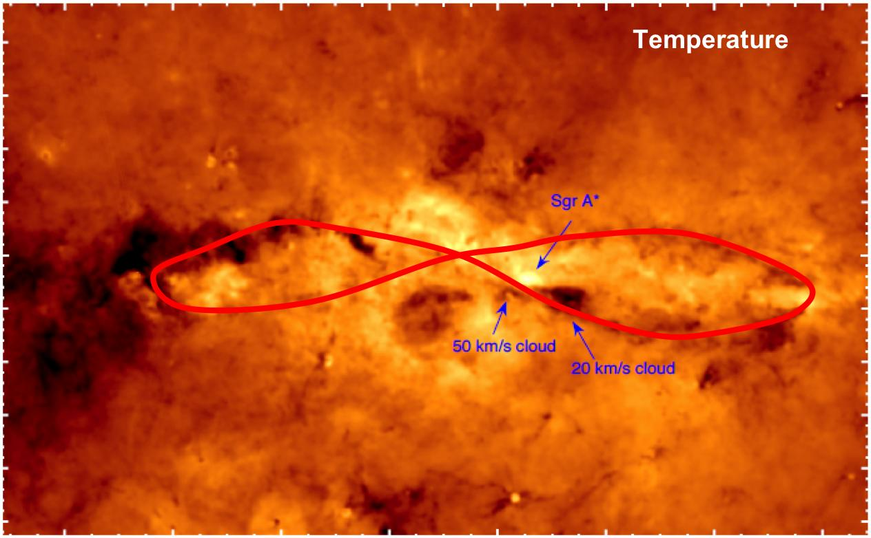 The Galactic Centre as seen by Herschel (temperature map with the structure indicated)