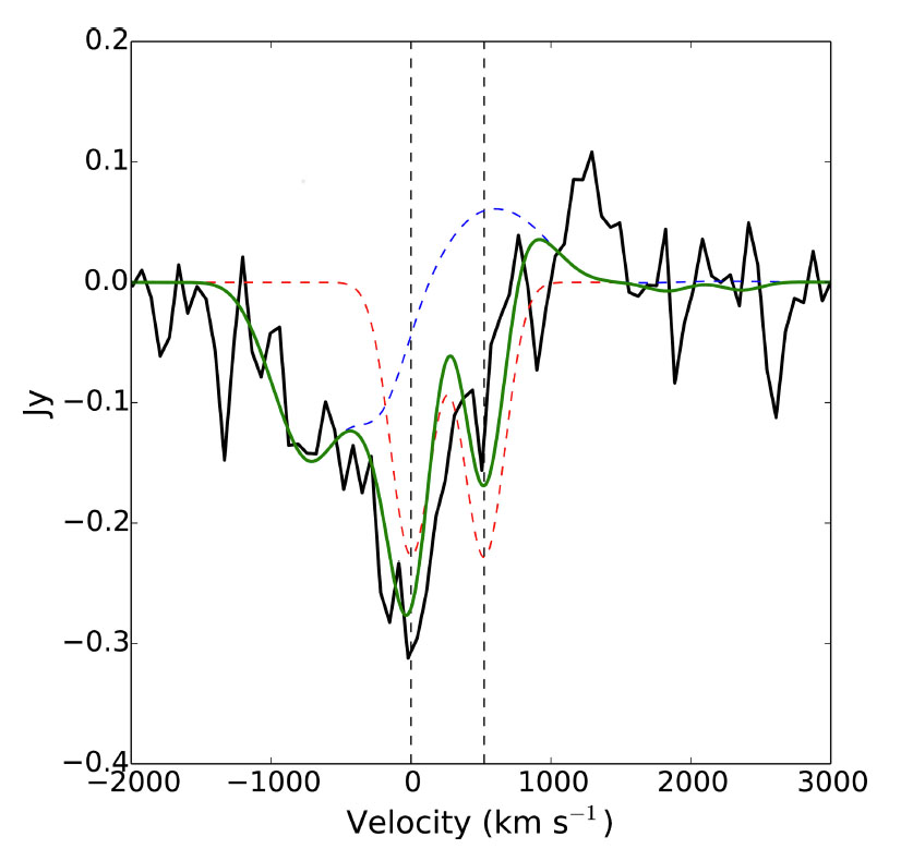 Herschel-PACS OH λ = 119.23 μm observation of IRAS F11119+3257.