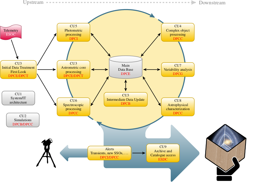 data processing and analysis Timelines of data processing and analysis the time elapsing from the occurrence of an event to its detection and analysis is crucial when seeking clarity on a .