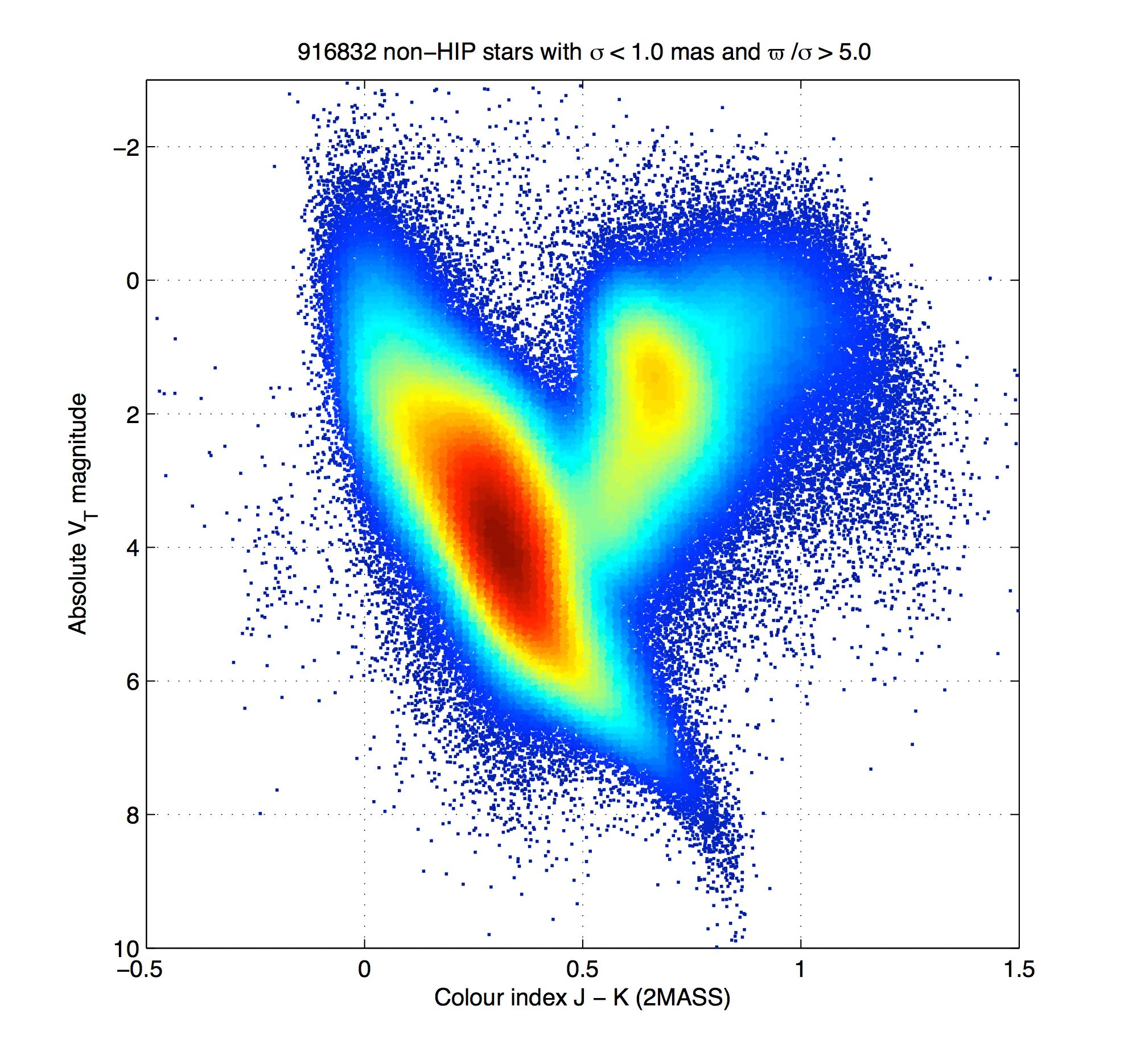 News20150807 cosmos demonstrating gaias astrometric potential pooptronica Choice Image