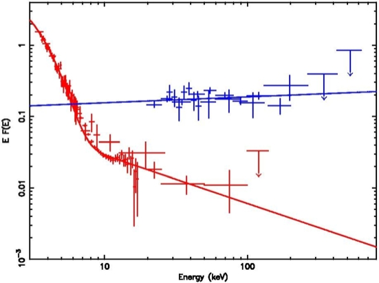 Spectral state transition in XTE J1720-318