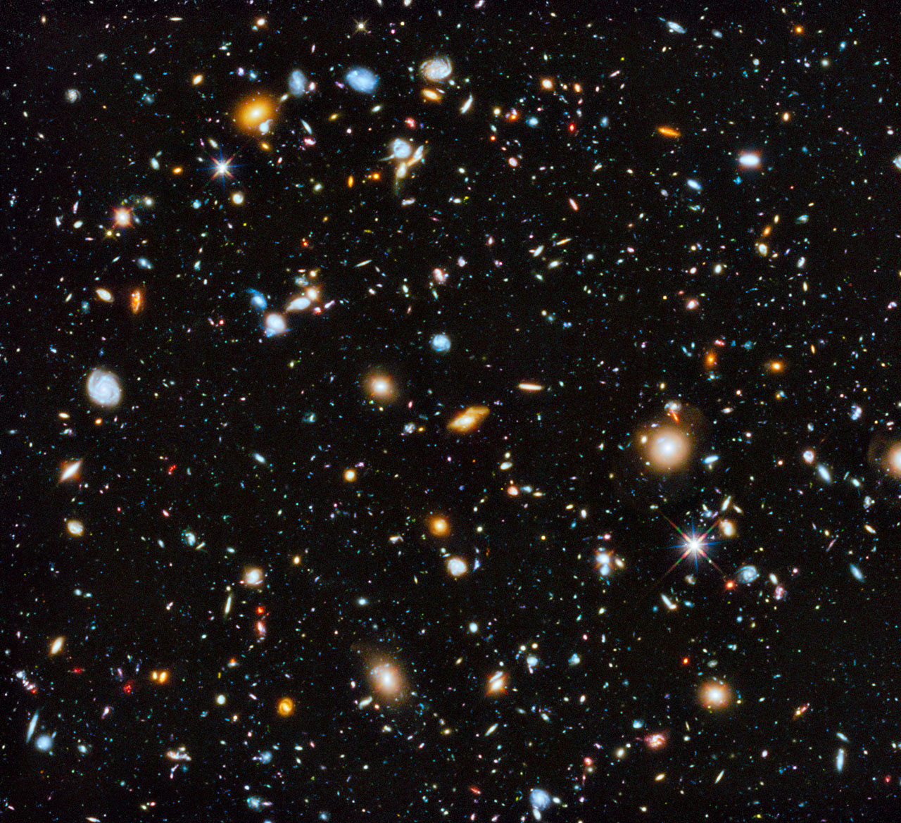 The hubble ultra deep field as seen in ultraviolet visible and infrared light image credit nasa esa h teplitz and m rafelski ipac caltech