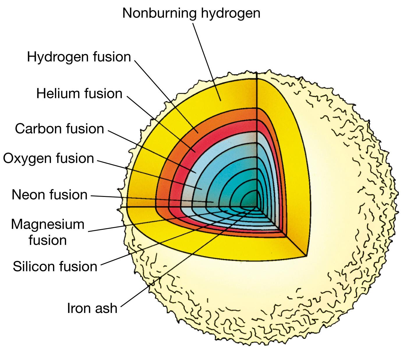 The Hertzsprung-russell Diagram - Cesar