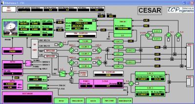 Radio Telescope - CESAR - Cosmos